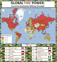 Word Military Index