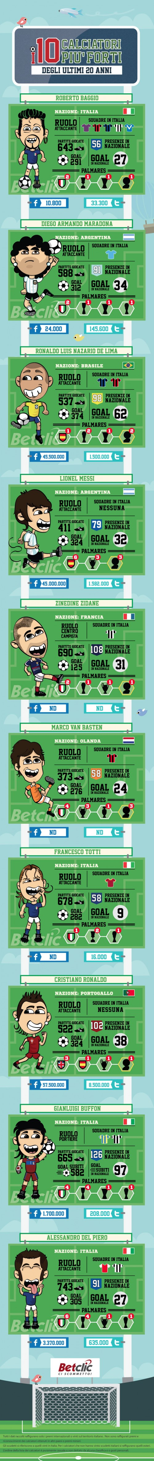 calciatori_infografica