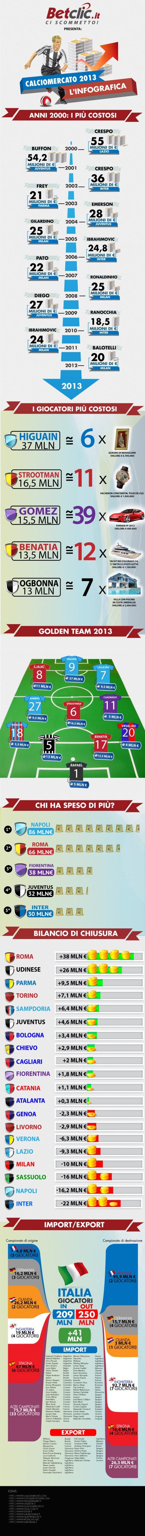 infografica-calciomercato