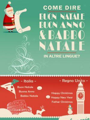 Natale in altre lingue infografica