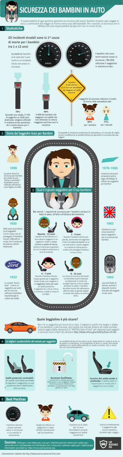 sicurezza dei bambini in auto infografica
