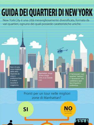 Guida quartieri Manhattan