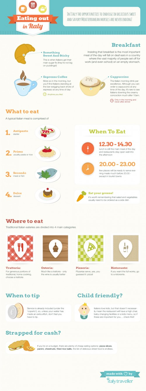 eating-out-infographic-1