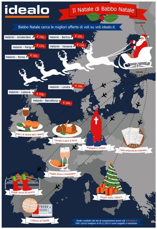 Il Natale di Babbo Natale- infografica