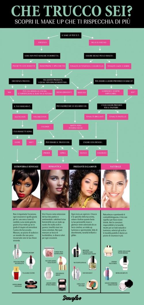 Qual make-up si sposa meglio con la tua personalità? Lo si può scoprire solo risopndendo alle domande di questo test! Fonte ufficiale: http://www.douglas.it/douglas/index_c001014.html