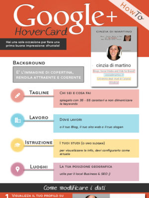 Come ottimizzare la tua Google Plus HoverCard
