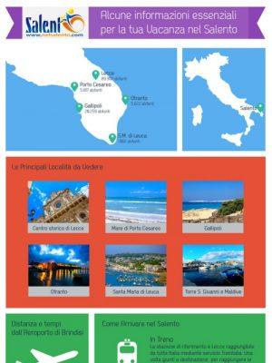 infografica vacanze nel salento