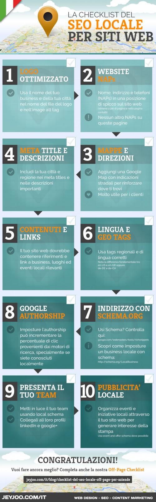 checklist-ricerca-locale