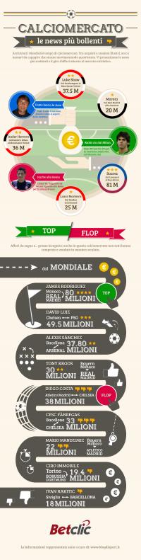 Calciomercato14_infografica