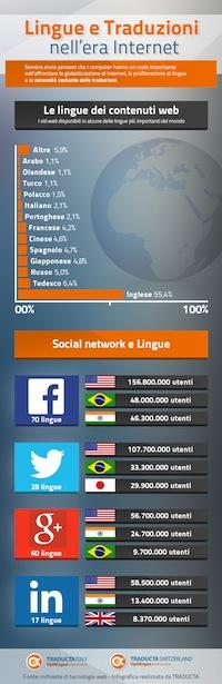 Lingue e Traduzioni nell'era Internet (infografica)