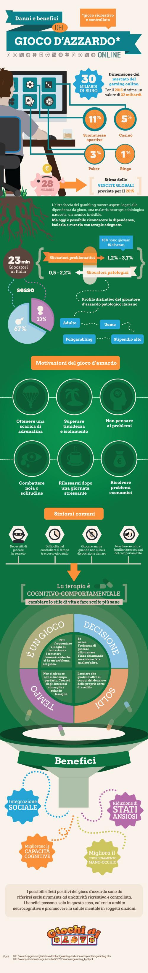 infografica_ludopatia