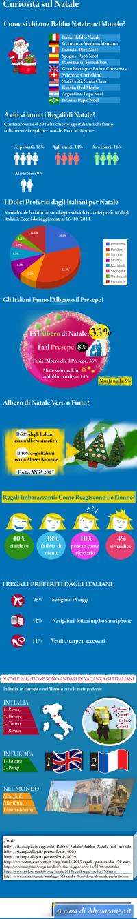 info-natale