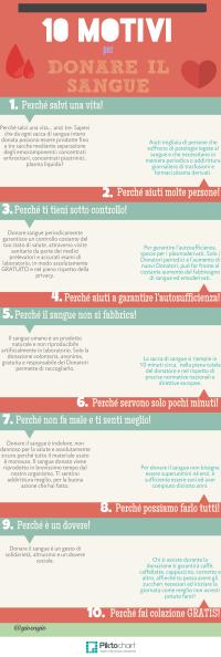 Infografica - 10 buoni Motivi per Donare il Sangue