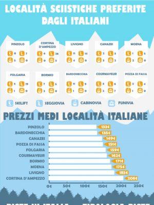 www.prontohotel.it