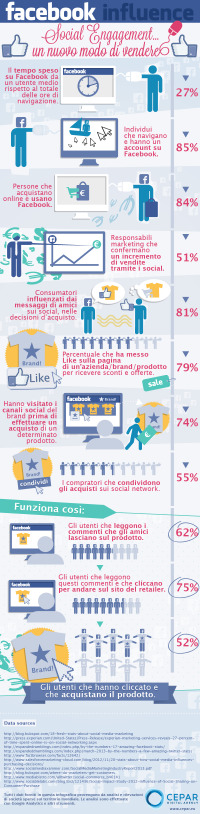 Infografica_Facebook-infografica-grafino