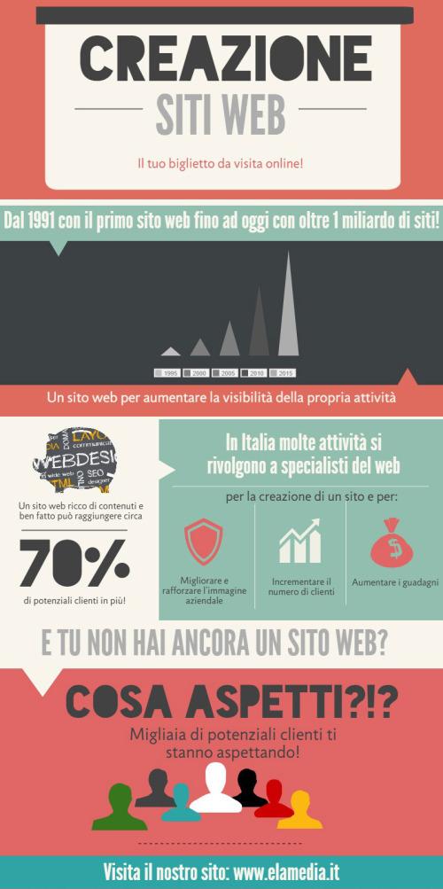 creazione-siti-web-a-roma