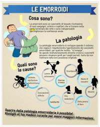 Infografica sulle emorroidi