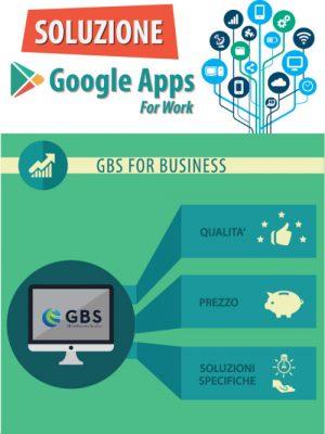 Google Apps for Work vs on-premise