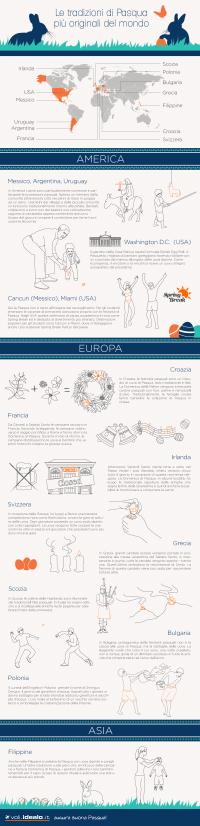 Pasqua_idealoViaggi_Infografica