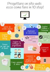 creazione siti web a roma