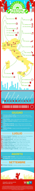 infografica-festival