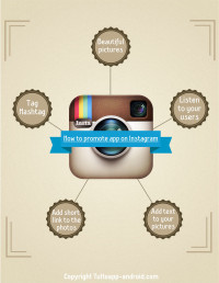 How to promote app on Instagram