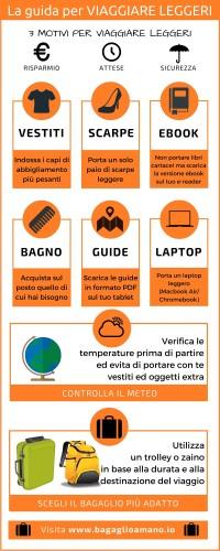 BagaglioaMano.io - Infografica come viaggiare leggeri