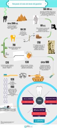 Infografika Włochy (1)
