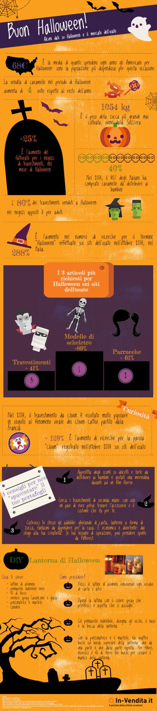http://www.in-vendita.it/, il portale delle buone occasioni