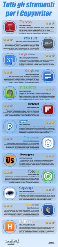 infografica-strumenti-copywriter