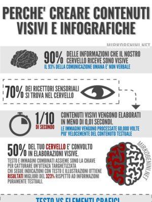 le infografiche per ottenere traffico e visite