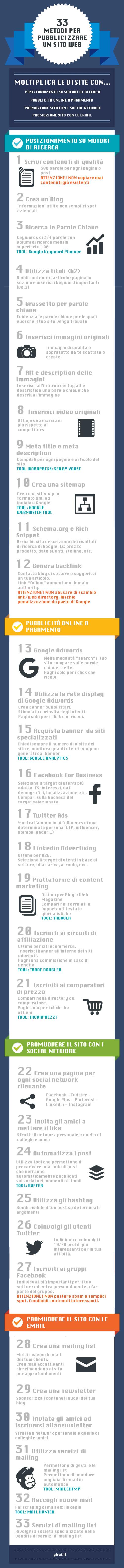 infografica-promuovere-sito-web