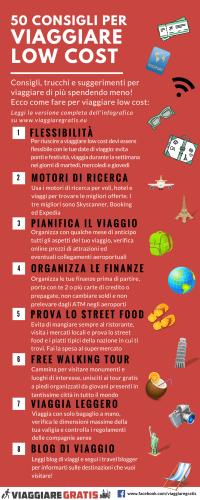 Viaggiare Low Cost Infografica