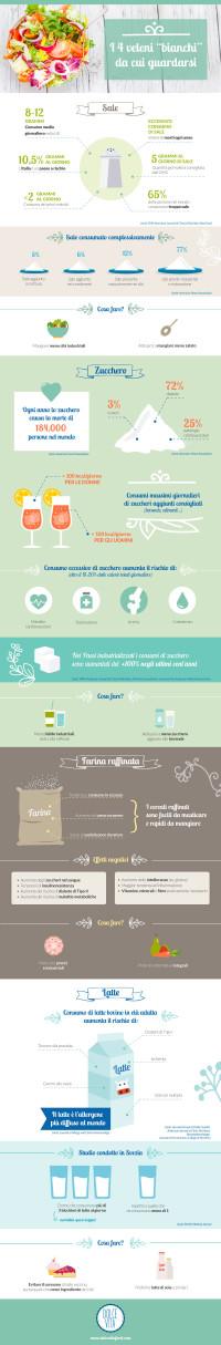 """Infografica Dolce Vita sui quattro """"veleni bianchi"""""""