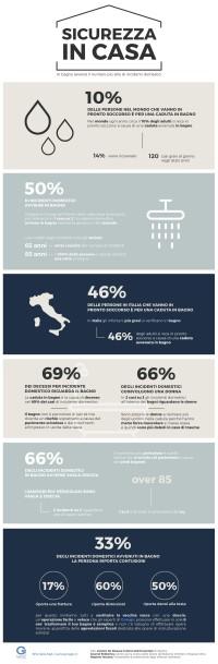 gmagic-infografica