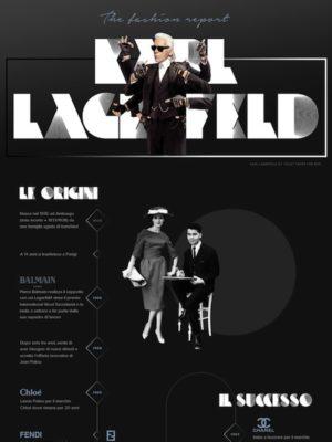karl-lagerfeld-infografica