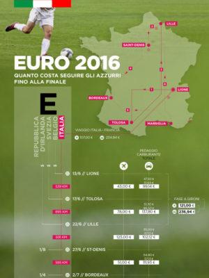 Infografica_Europei_2016