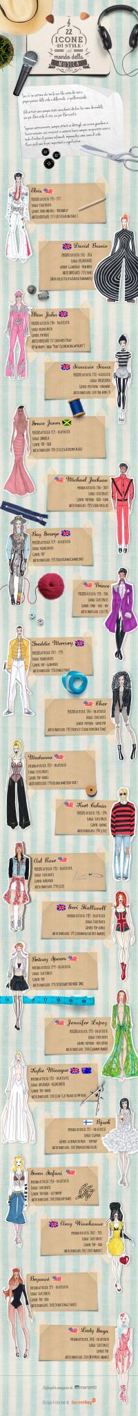 Manzetti - Infografica musica e moda