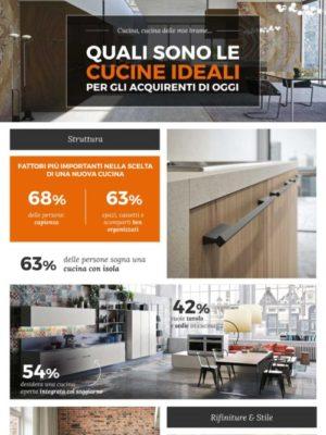 Infografica-tendenze-cucina-Snaidero