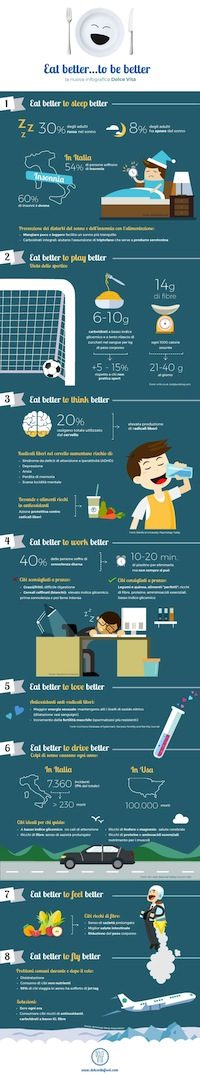 infografica-dolcevita-eat_better_to_be_better_2