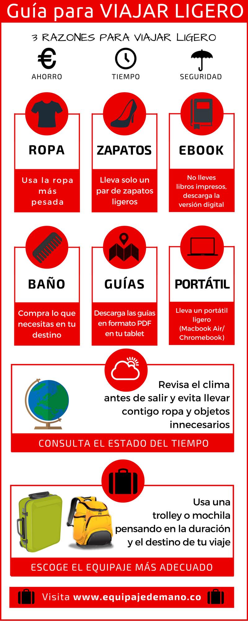 Infografia para viajar ligero