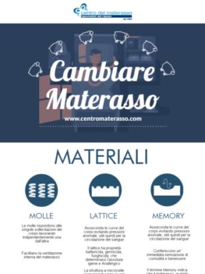 infografica_centromaterasso