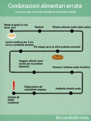 infografica combinazioni- riccardoze
