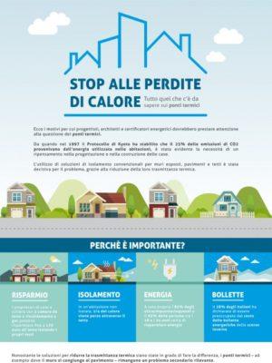 La nuova infografica Marmox sull'isolamento degli edifici
