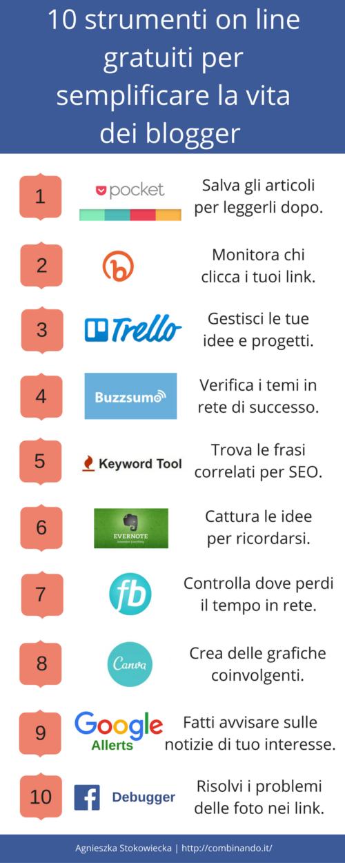 10-strumenti-per-blogger