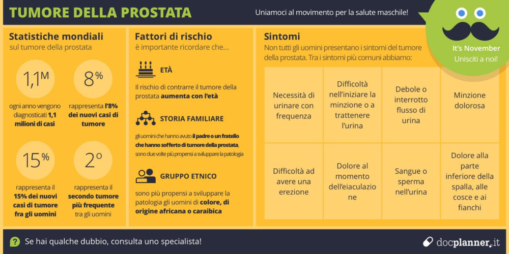 Infografica tumore della prostata