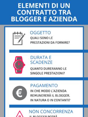 infografica-contratto-tra-blogger-e-azienda
