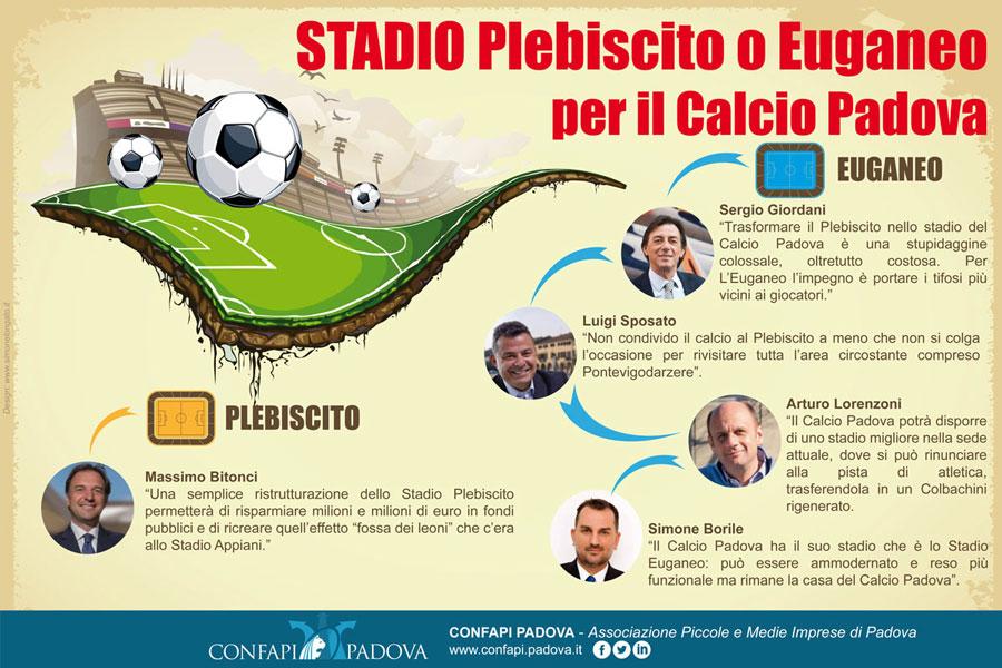 infografica calcio
