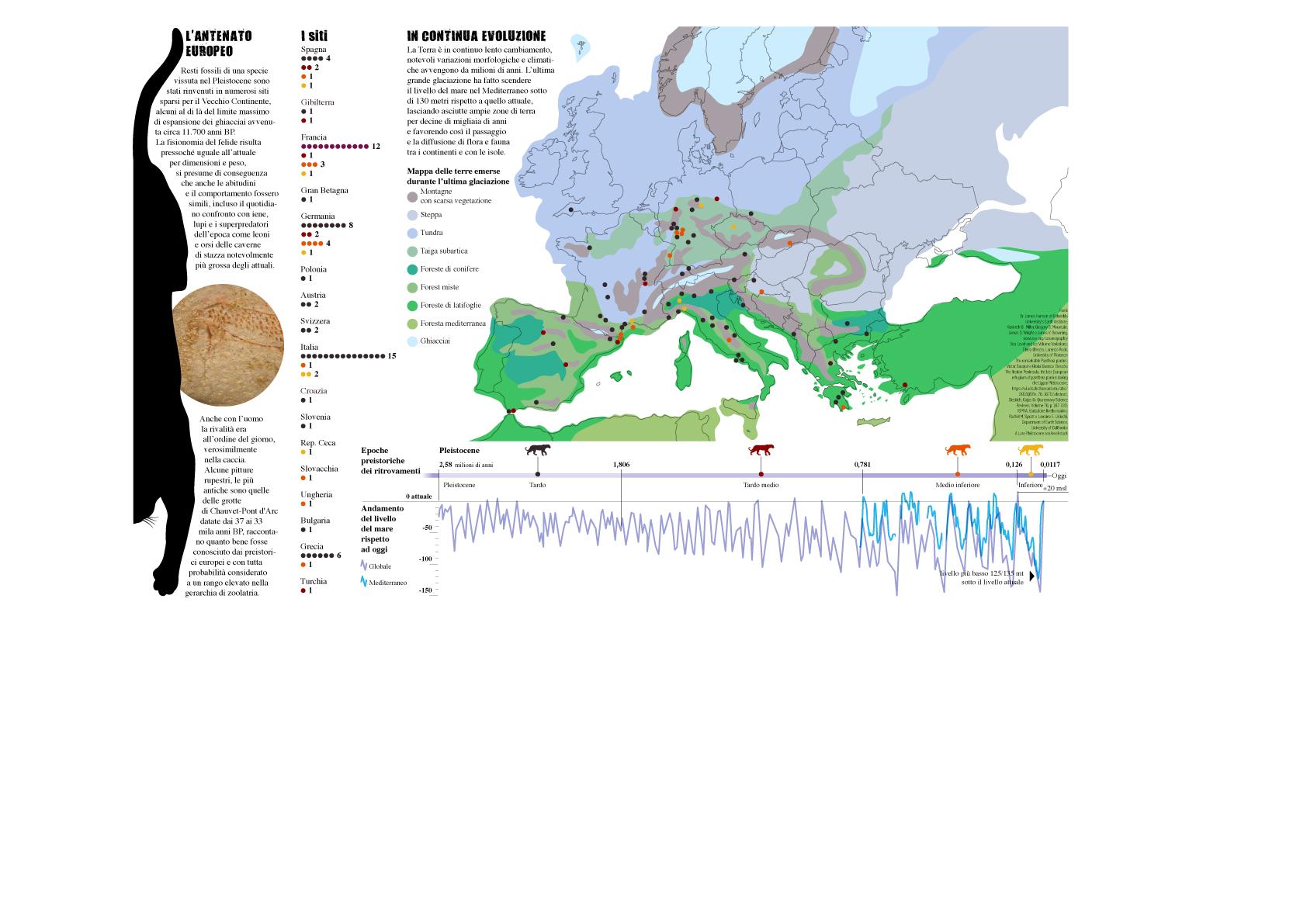 Il lopardo in Europa, un'antica presenta