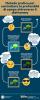 Infografica profondità di campo